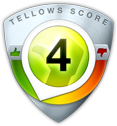 Tellows Score 4 zu 0245076036