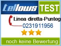 tellows Bewertung 0231911956