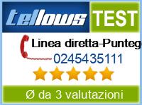 tellows Bewertung 0245435111