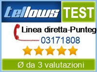 tellows Bewertung 03171808