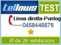 tellows Bewertung 0458446876