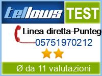 tellows Bewertung 05751970212