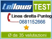 tellows Bewertung 0681152666