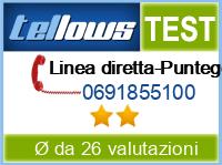 tellows Bewertung 0691855100